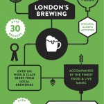 London's Brewing Poster