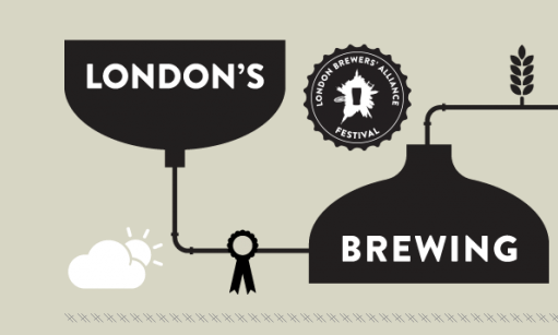 LONDON'S BREWING: A weekend dedicated to beer in the sun…